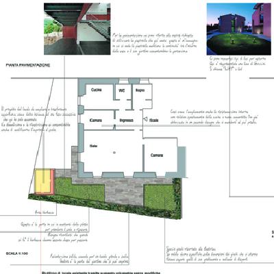 Progetto per trasformazione spazio esterno privato